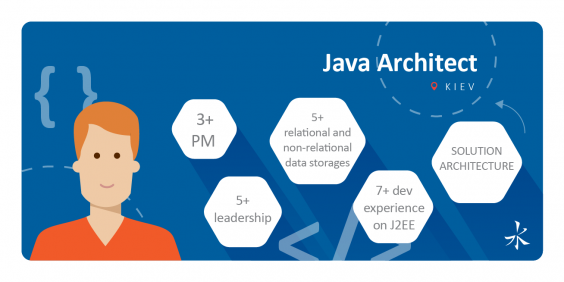Java Solution Architect