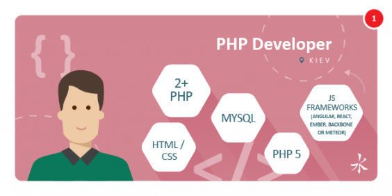 Middle PHP Full-Stack Developer